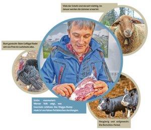 Werner Volk über artgerechte Tierhaltung und leckeres Fleisch